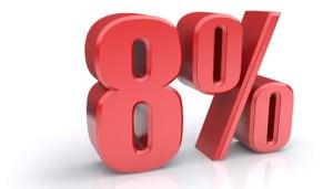 marketing budget calculation