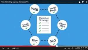 integrated-marketing-service